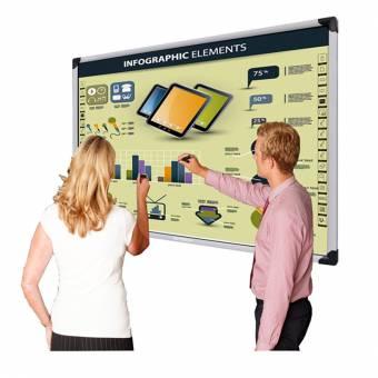 Bảng tương tác Intech Board MR-8895